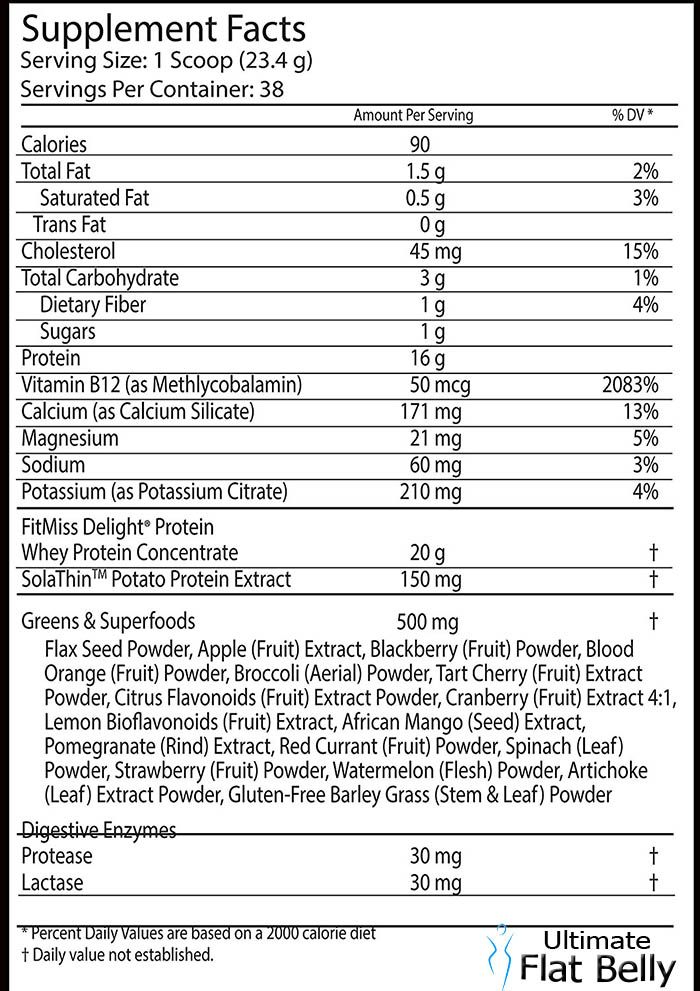 FitMiss Delight Supplement facts
